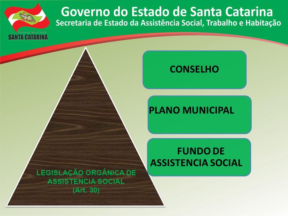 LEGISLAÇÃO ORGÂNICA DE ASSISTENCIA SOCIAL (Art. 30) CONSELHO PLANO MUNICIPAL FUNDO DE ASSISTENCIA SOCIAL