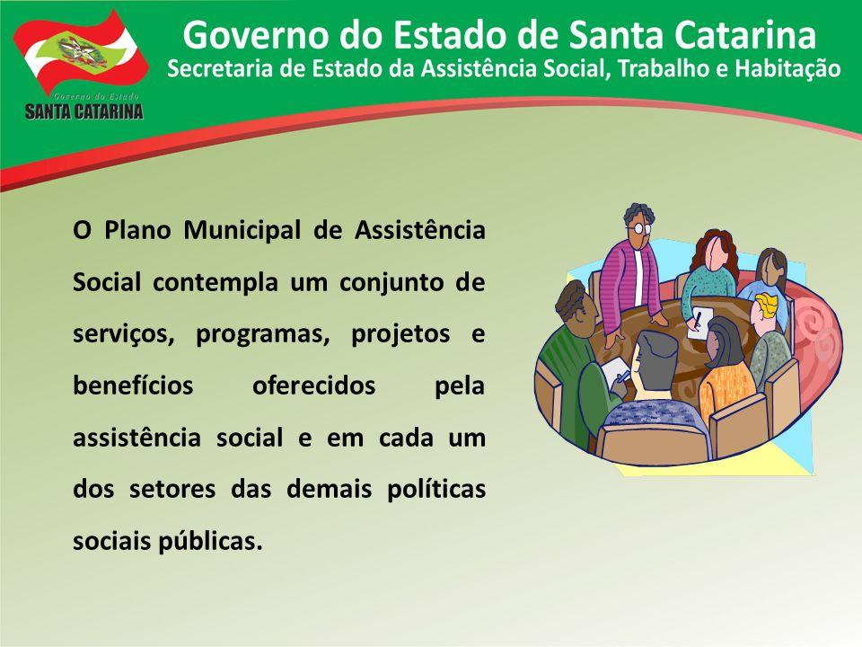 O Plano Municipal de Assistência Social contempla um conjunto de serviços, programas, projetos e benefícios oferecidos pela assistência social e em ca