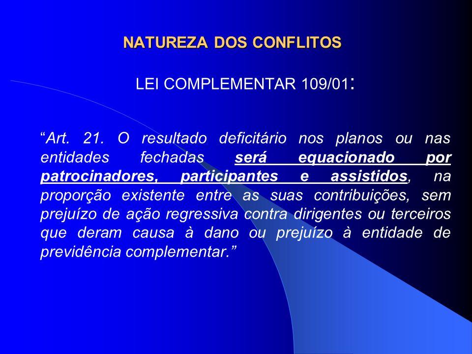 NATUREZA DOS CONFLITOS LEI COMPLEMENTAR 109/01 : Art. 21. O resultado deficitário nos planos ou nas entidades fechadas será equacionado por patrocinad