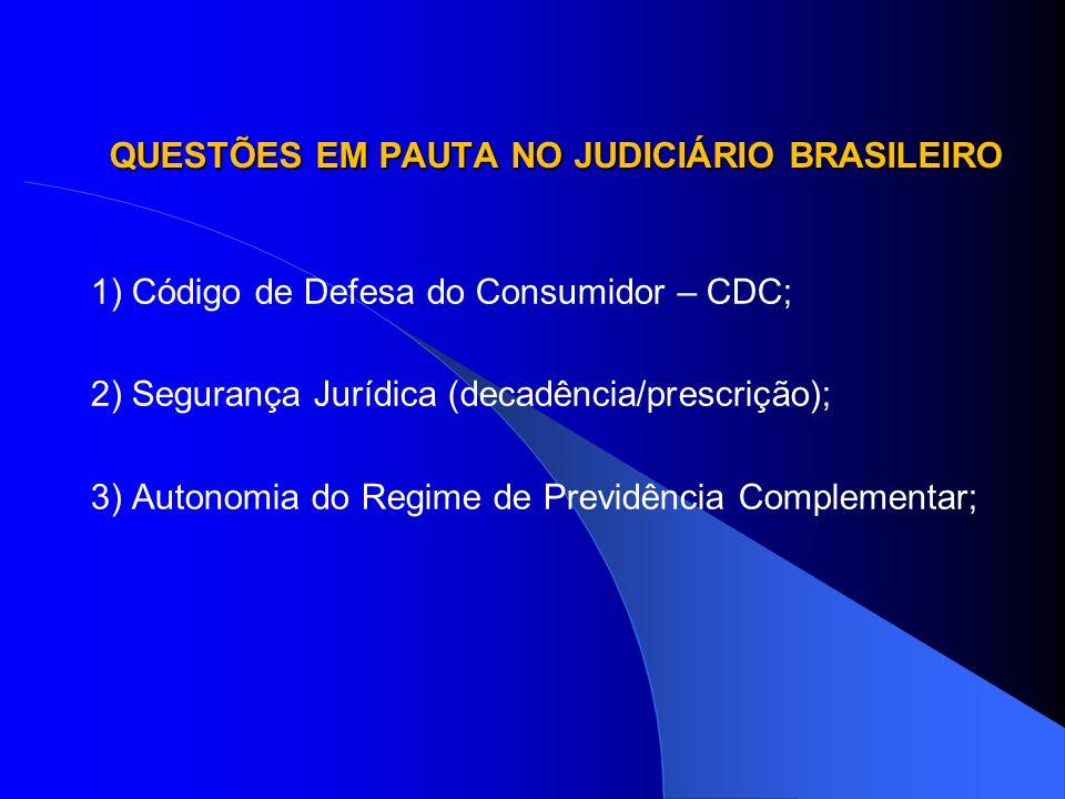 QUESTÕES EM PAUTA NO JUDICIÁRIO BRASILEIRO 1) Código de Defesa do Consumidor – CDC; 2) Segurança Jurídica (decadência/prescrição); 3) Autonomia do Reg