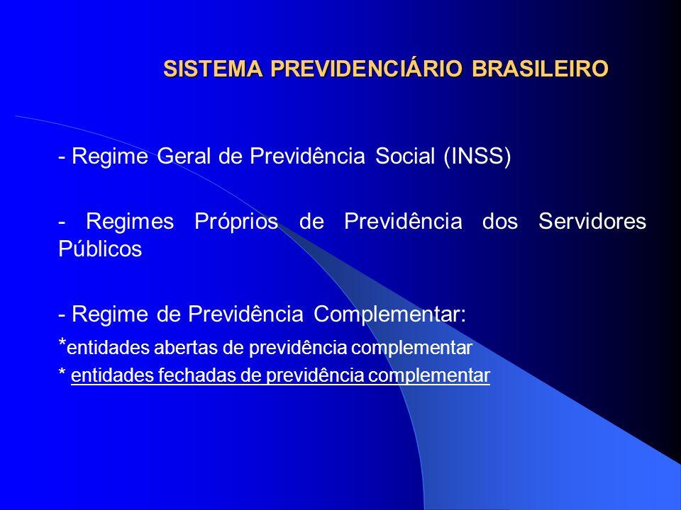 SISTEMA PREVIDENCIÁRIO BRASILEIRO - Regime Geral de Previdência Social (INSS) - Regimes Próprios de Previdência dos Servidores Públicos - Regime de Pr