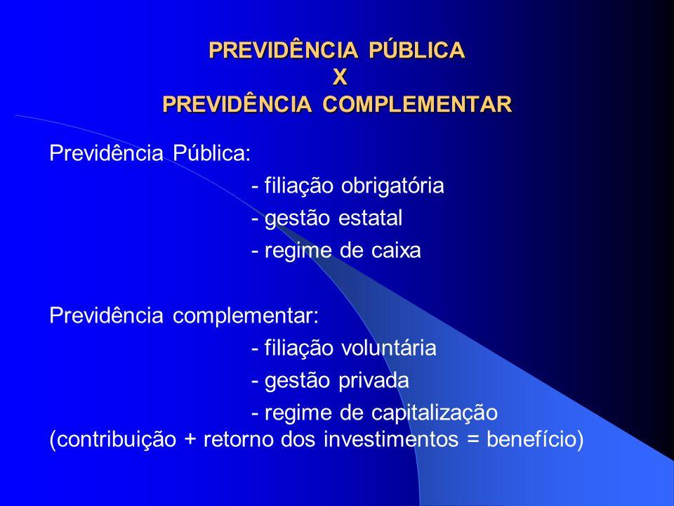 PREVIDÊNCIA PÚBLICA X PREVIDÊNCIA COMPLEMENTAR Previdência Pública: - filiação obrigatória - gestão estatal - regime de caixa Previdência complementar