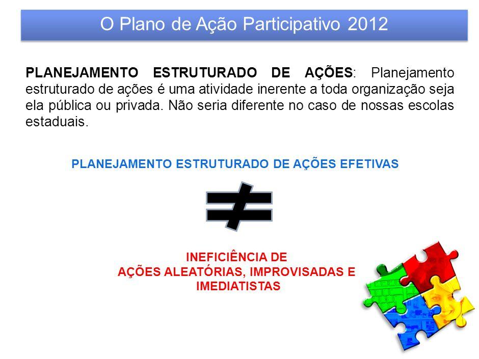 | O Plano de Ação Participativo 2012 PLANEJAMENTO ESTRUTURADO DE AÇÕES: Planejamento estruturado de ações é uma atividade inerente a toda organização seja ela pública ou privada.