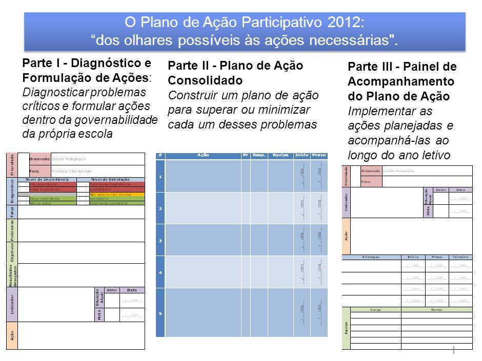 | O Plano de Ação Participativo 2012: dos olhares possíveis às ações necessárias .