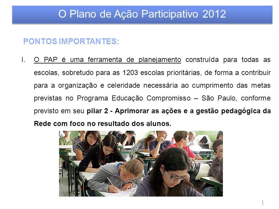 | O Plano de Ação Participativo 2012 PONTOS IMPORTANTES: I.O PAP é uma ferramenta de planejamento construída para todas as escolas, sobretudo para as 1203 escolas prioritárias, de forma a contribuir para a organização e celeridade necessária ao cumprimento das metas previstas no Programa Educação Compromisso – São Paulo, conforme previsto em seu pilar 2 - Aprimorar as ações e a gestão pedagógica da Rede com foco no resultado dos alunos.