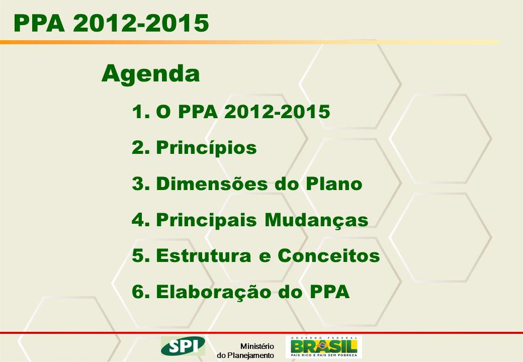 Ministério do Planejamento Agenda PPA 2012-2015 1.O PPA 2012-2015 2.Princípios 3.Dimensões do Plano 4.Principais Mudanças 5.Estrutura e Conceitos 6.El