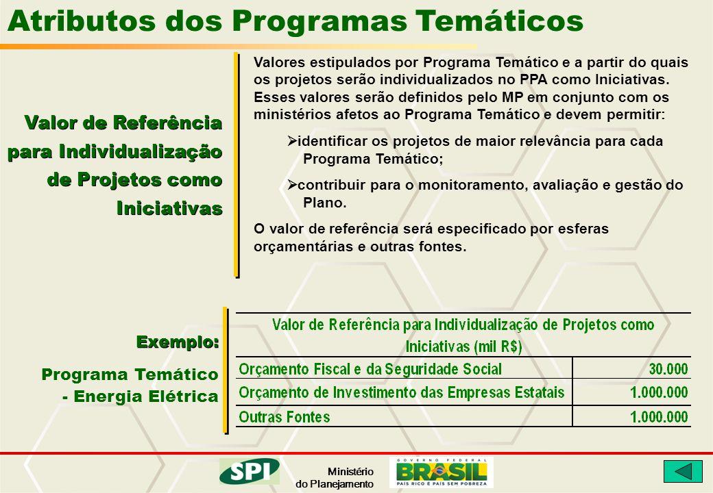 Ministério do Planejamento Valor de Referência para Individualização de Projetos como Iniciativas Valores estipulados por Programa Temático e a partir