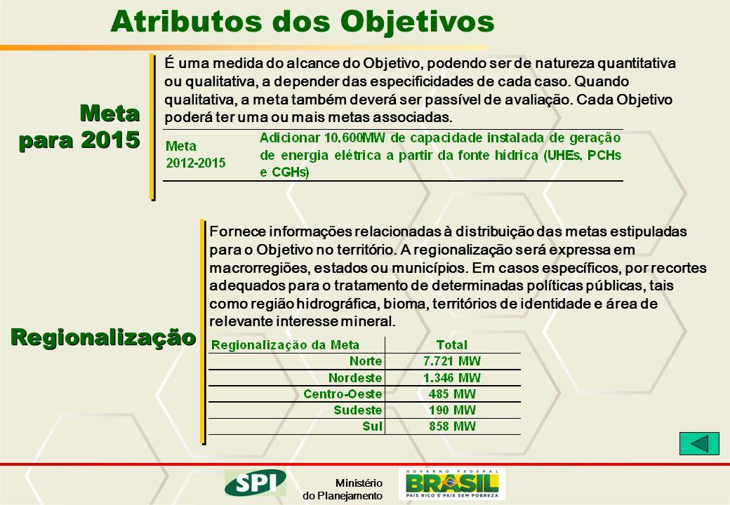 Ministério do Planejamento Meta para 2015 Meta para 2015 É uma medida do alcance do Objetivo, podendo ser de natureza quantitativa ou qualitativa, a d