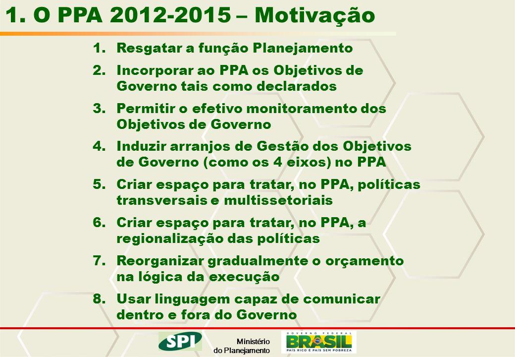 Ministério do Planejamento 1. O PPA 2012-2015 – Motivação 1.Resgatar a função Planejamento 2.Incorporar ao PPA os Objetivos de Governo tais como decla