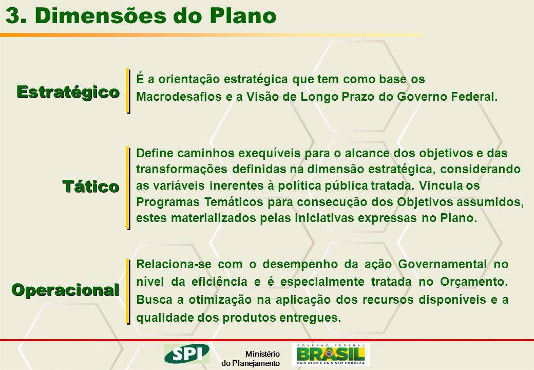Ministério do Planejamento 3. Dimensões do Plano Define caminhos exequíveis para o alcance dos objetivos e das transformações definidas na dimensão es