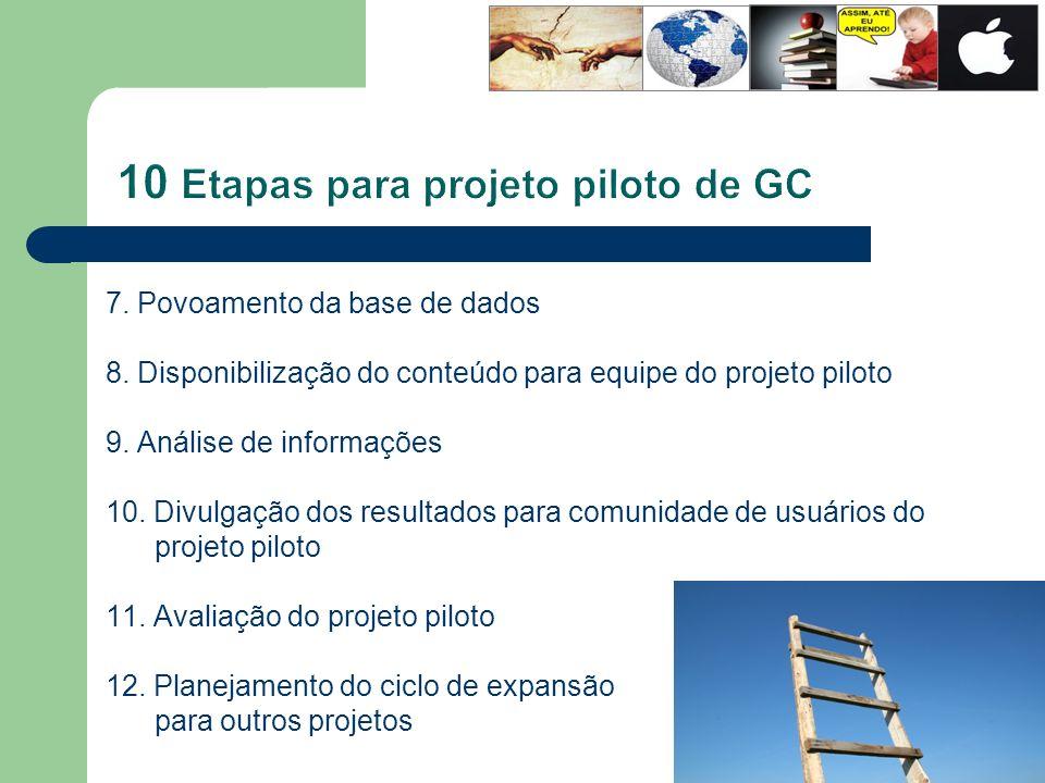 7. Povoamento da base de dados 8. Disponibilização do conteúdo para equipe do projeto piloto 9. Análise de informações 10. Divulgação dos resultados p