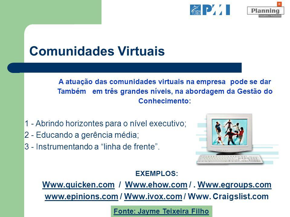 EXEMPLOS: Www.quicken.comWww.quicken.com / Www.ehow.com /. Www.egroups.comWww.ehow.comWww.egroups.com www.epinions.comwww.epinions.com / Www.ivox.com