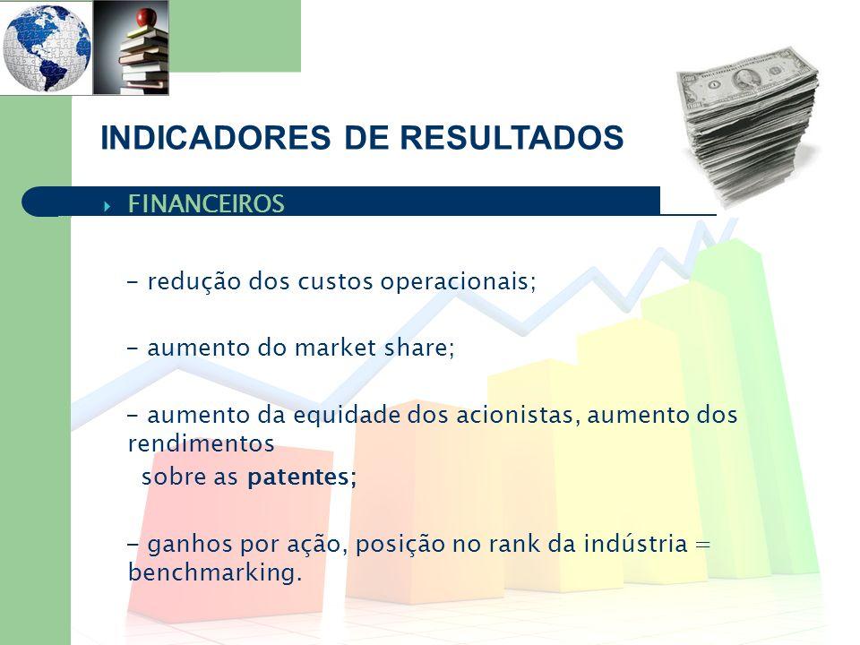 FINANCEIROS - redução dos custos operacionais; - aumento do market share; - aumento da equidade dos acionistas, aumento dos rendimentos sobre as paten