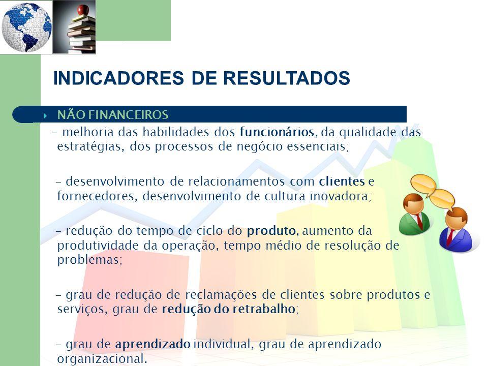 NÃO FINANCEIROS - melhoria das habilidades dos funcionários, da qualidade das estratégias, dos processos de negócio essenciais; - desenvolvimento de r