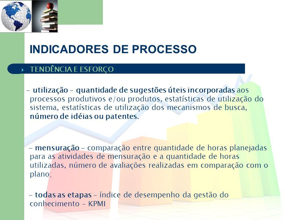 TENDÊNCIA E ESFORÇO - utilização - quantidade de sugestões úteis incorporadas aos processos produtivos e/ou produtos, estatísticas de utilização do si