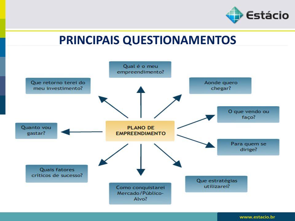 PRINCIPAIS QUESTIONAMENTOS