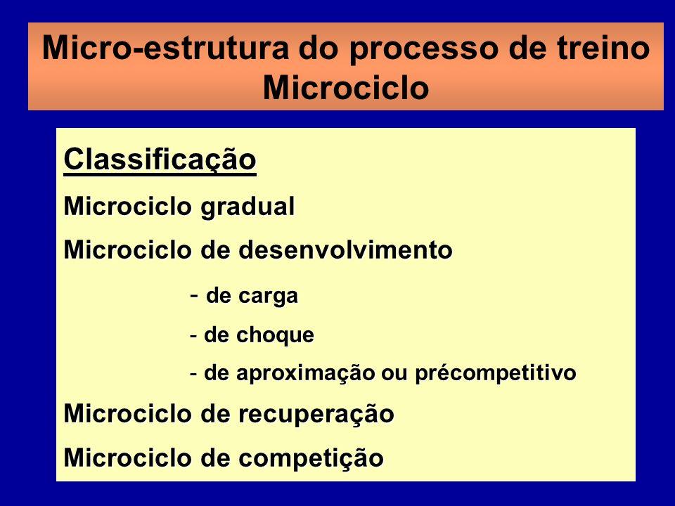 Classificação Microciclo gradual Microciclo de desenvolvimento - de carga - de choque - de aproximação ou précompetitivo Microciclo de recuperação Microciclo de competição Micro-estrutura do processo de treino Microciclo