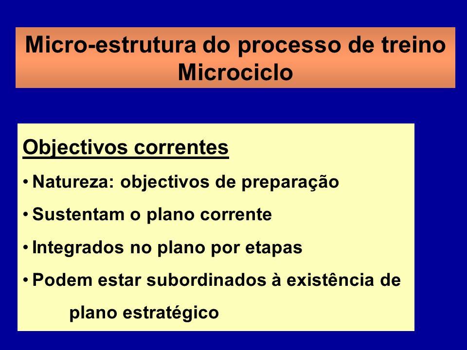 Objectivos correntes Natureza: objectivos de preparação Sustentam o plano corrente Integrados no plano por etapas Podem estar subordinados à existência de plano estratégico Micro-estrutura do processo de treino Microciclo