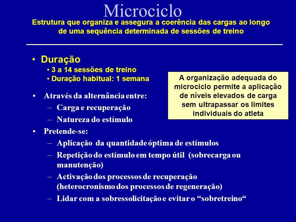 Microciclo Estrutura que organiza e assegura a coerência das cargas ao longo de uma sequência determinada de sessões de treino Duração 3 a 14 sessões