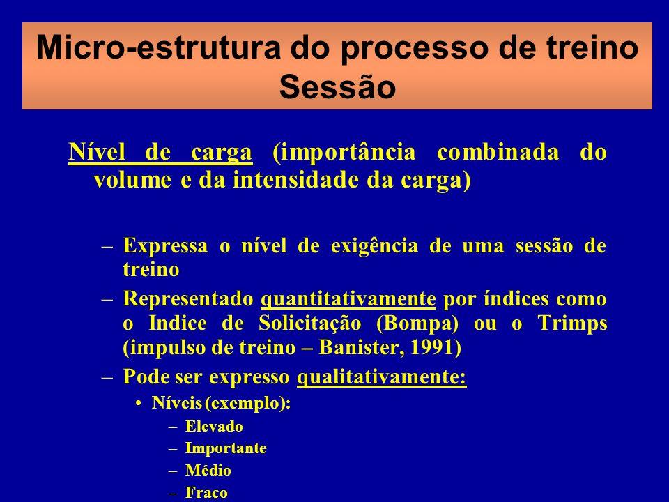 Nível de carga (importância combinada do volume e da intensidade da carga) –Expressa o nível de exigência de uma sessão de treino –Representado quanti