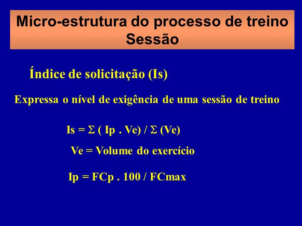 Índice de solicitação (Is) Expressa o nível de exigência de uma sessão de treino Is = ( Ip. Ve) / (Ve) Ip = FCp. 100 / FCmax Ve = Volume do exercício