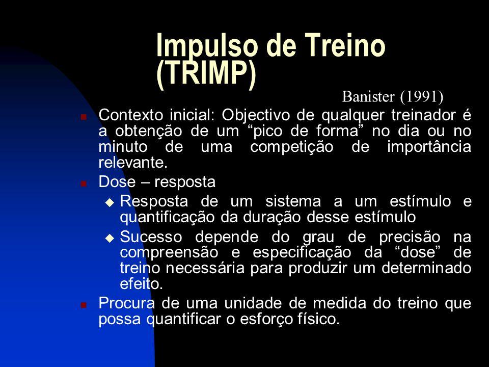 Impulso de Treino (TRIMP) Contexto inicial: Objectivo de qualquer treinador é a obtenção de um pico de forma no dia ou no minuto de uma competição de importância relevante.