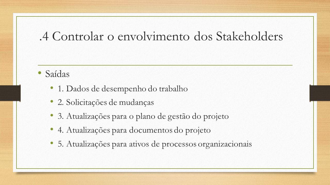 .4 Controlar o envolvimento dos Stakeholders Saídas 1. Dados de desempenho do trabalho 2. Solicitações de mudanças 3. Atualizações para o plano de ges