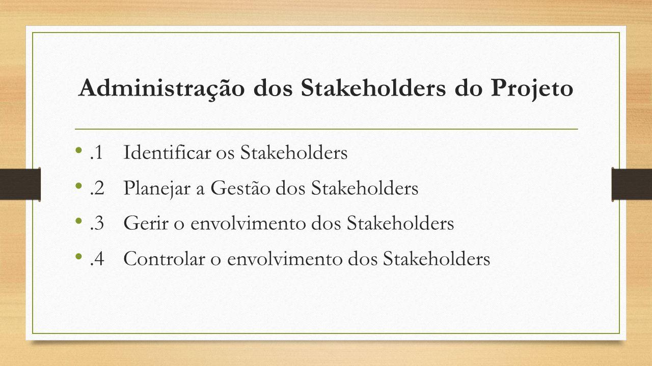 Administração dos Stakeholders do Projeto.1 Identificar os Stakeholders.2 Planejar a Gestão dos Stakeholders.3 Gerir o envolvimento dos Stakeholders.4