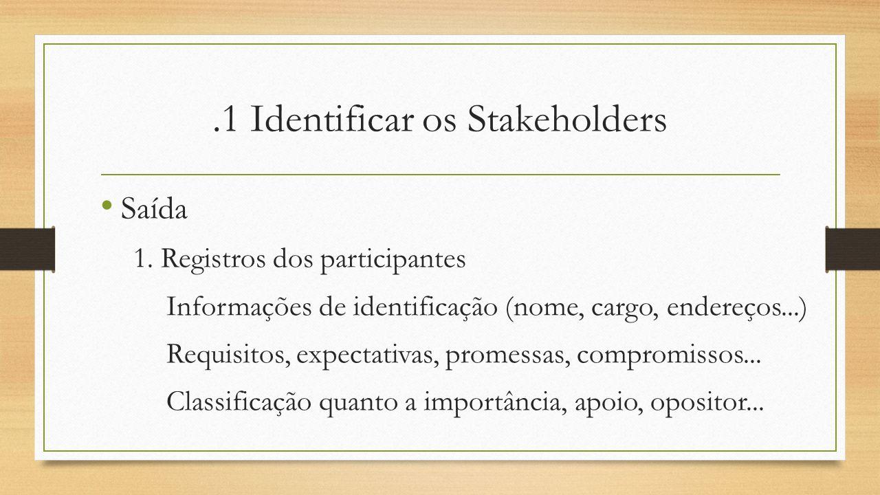 .1 Identificar os Stakeholders Saída 1. Registros dos participantes Informações de identificação (nome, cargo, endereços...) Requisitos, expectativas,