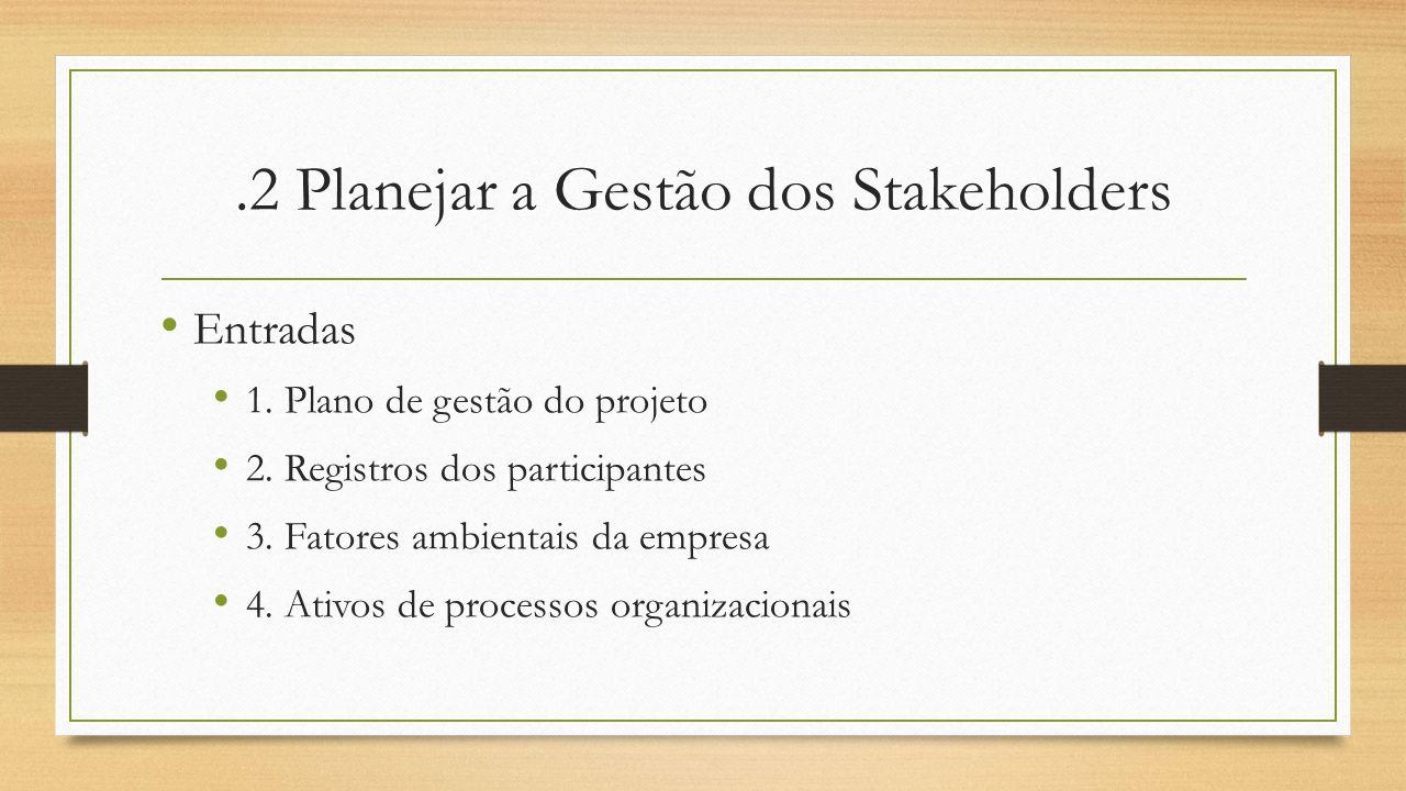 .2 Planejar a Gestão dos Stakeholders Entradas 1. Plano de gestão do projeto 2. Registros dos participantes 3. Fatores ambientais da empresa 4. Ativos