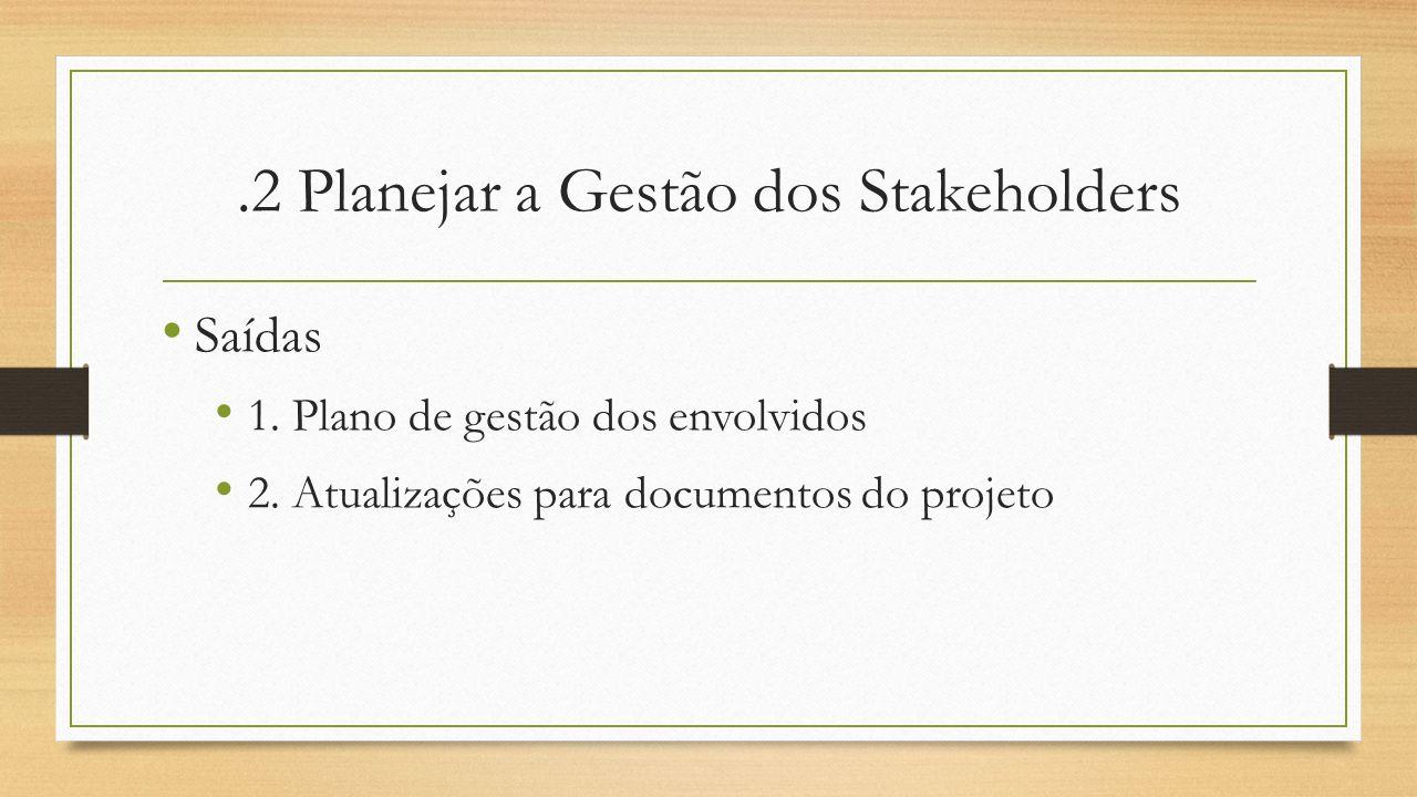 .2 Planejar a Gestão dos Stakeholders Saídas 1. Plano de gestão dos envolvidos 2. Atualizações para documentos do projeto