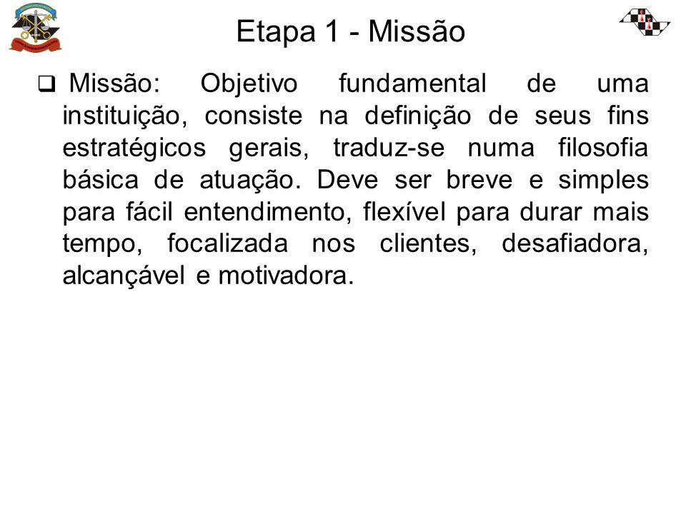 Etapa 1 - Missão Missão: Objetivo fundamental de uma instituição, consiste na definição de seus fins estratégicos gerais, traduz-se numa filosofia básica de atuação.