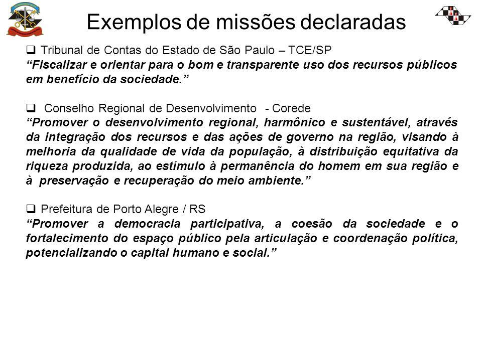 Exemplos de missões declaradas Tribunal de Contas do Estado de São Paulo – TCE/SP Fiscalizar e orientar para o bom e transparente uso dos recursos públicos em benefício da sociedade.