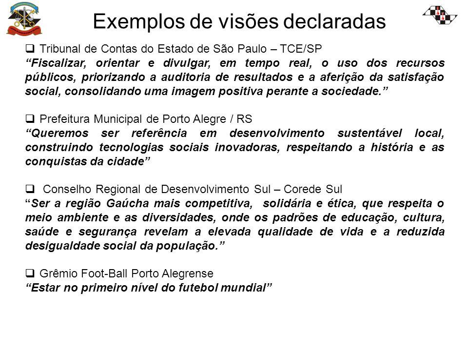 Exemplos de visões declaradas Tribunal de Contas do Estado de São Paulo – TCE/SP Fiscalizar, orientar e divulgar, em tempo real, o uso dos recursos públicos, priorizando a auditoria de resultados e a aferição da satisfação social, consolidando uma imagem positiva perante a sociedade.
