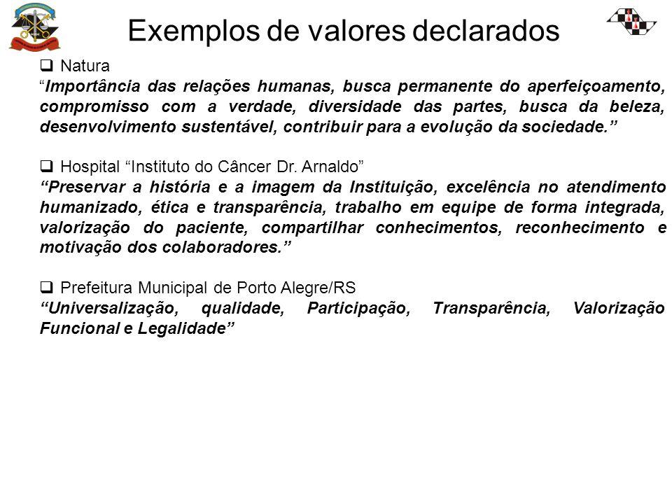 Exemplos de valores declarados Natura Importância das relações humanas, busca permanente do aperfeiçoamento, compromisso com a verdade, diversidade da