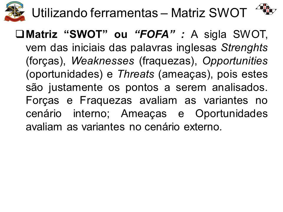 Utilizando ferramentas – Matriz SWOT Matriz SWOT ou FOFA : A sigla SWOT, vem das iniciais das palavras inglesas Strenghts (forças), Weaknesses (fraquezas), Opportunities (oportunidades) e Threats (ameaças), pois estes são justamente os pontos a serem analisados.