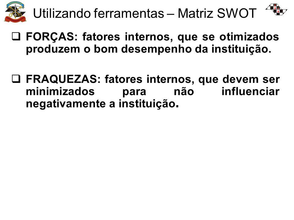 FORÇAS: fatores internos, que se otimizados produzem o bom desempenho da instituição.