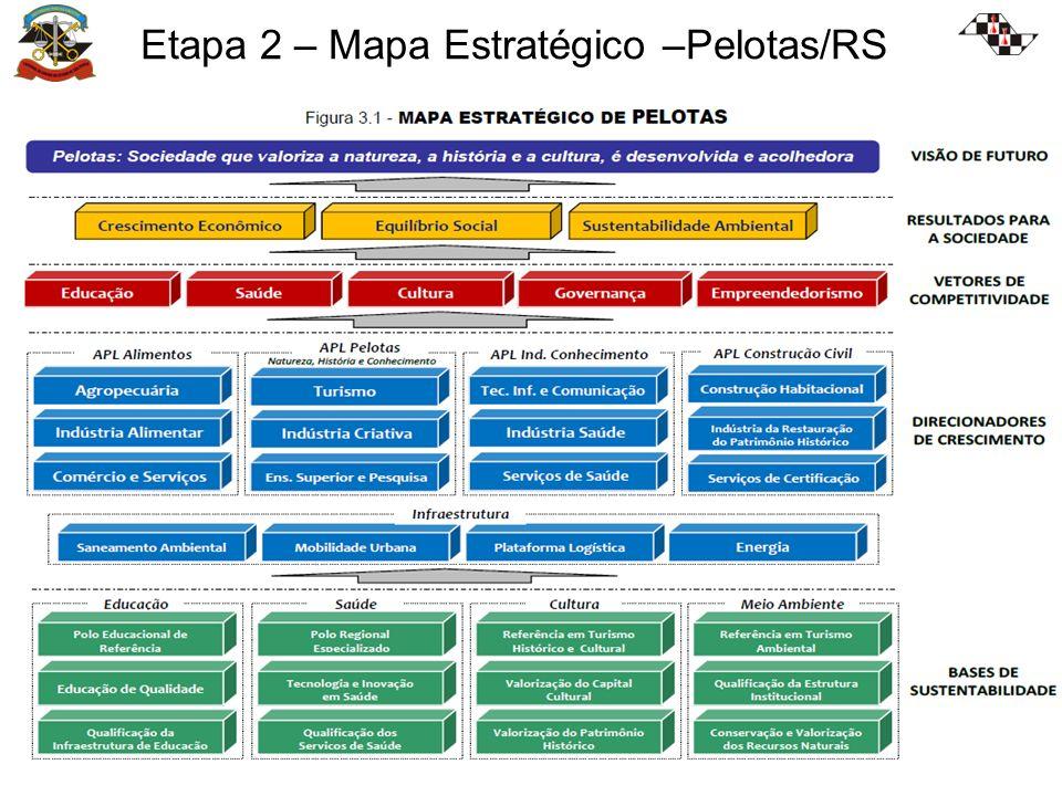 Gestão Estratégica no TCESP Reunião de Coordenadores 13/11/2012 Projetos Descrição (Descrição do projeto destacando iniciativas incluídas) Indicad or