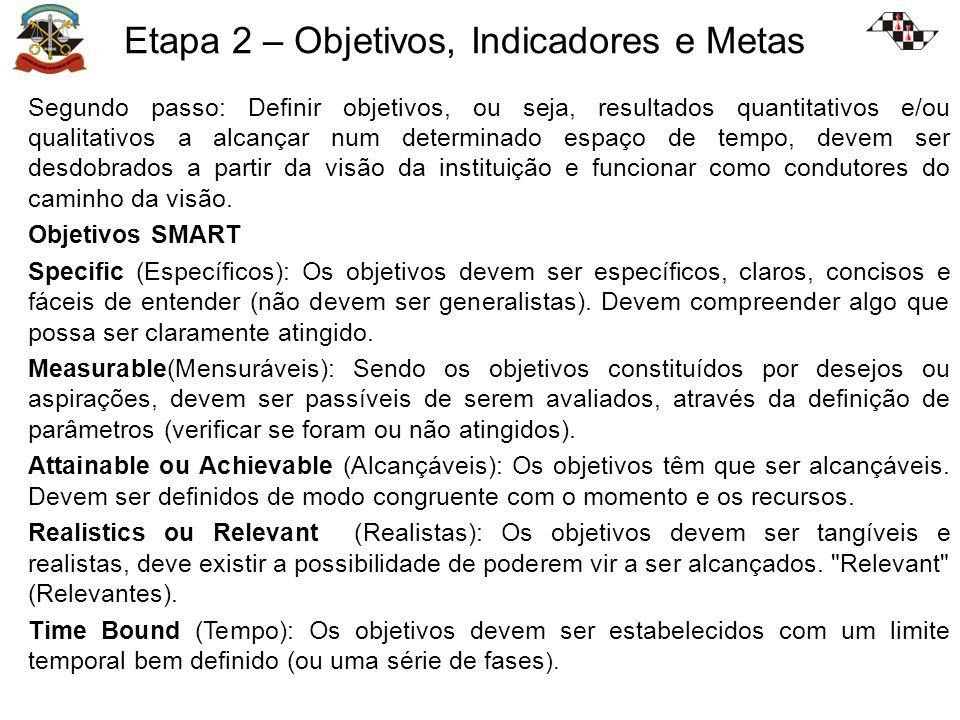 Etapa 2 – Objetivos, Indicadores e Metas Segundo passo: Definir objetivos, ou seja, resultados quantitativos e/ou qualitativos a alcançar num determin