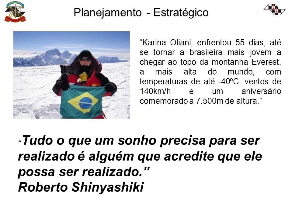 Planejamento - Estratégico Karina Oliani, enfrentou 55 dias, até se tornar a brasileira mais jovem a chegar ao topo da montanha Everest, a mais alta do mundo, com temperaturas de até -40ºC, ventos de 140km/h e um aniversário comemorado a 7.500m de altura.