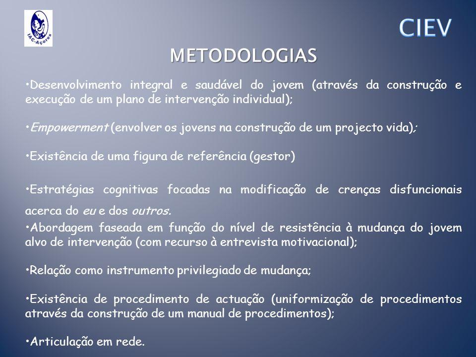 METODOLOGIAS Desenvolvimento integral e saudável do jovem (através da construção e execução de um plano de intervenção individual); Empowerment (envol