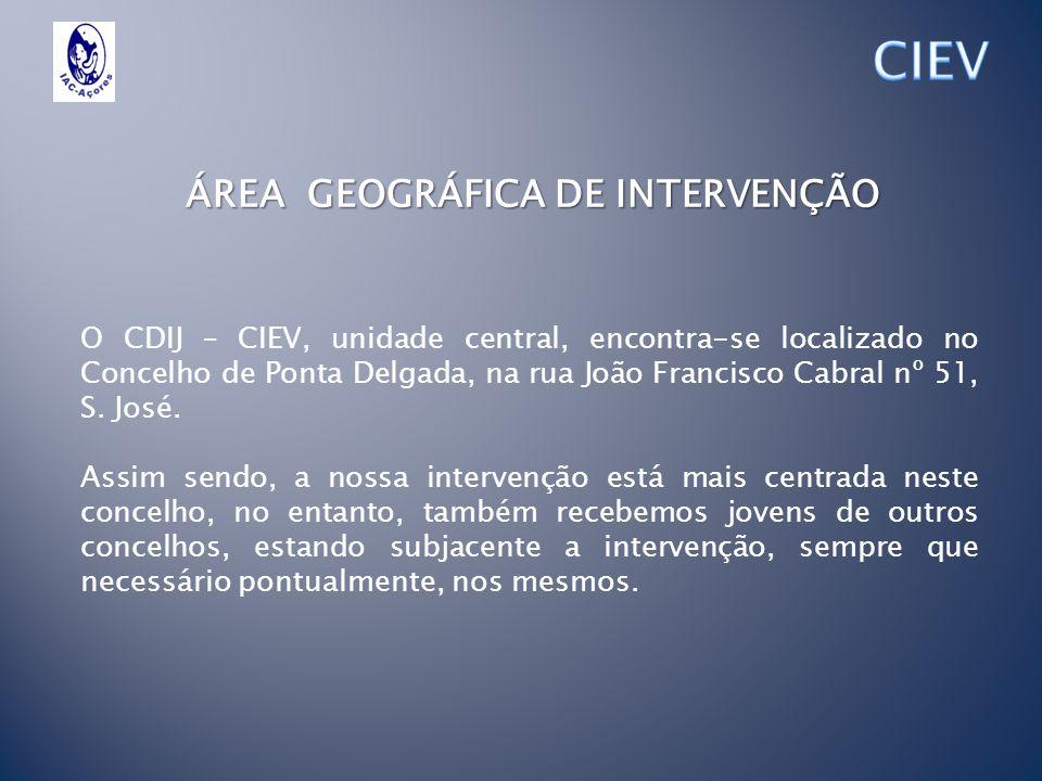 ÁREA GEOGRÁFICA DE INTERVENÇÃO O CDIJ – CIEV, unidade central, encontra-se localizado no Concelho de Ponta Delgada, na rua João Francisco Cabral nº 51