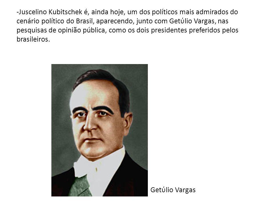 -Juscelino Kubitschek é, ainda hoje, um dos políticos mais admirados do cenário político do Brasil, aparecendo, junto com Getύlio Vargas, nas pesquisa