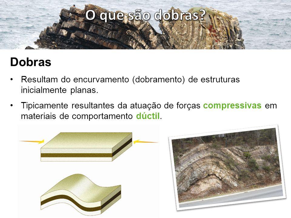 Dobras Resultam do encurvamento (dobramento) de estruturas inicialmente planas.