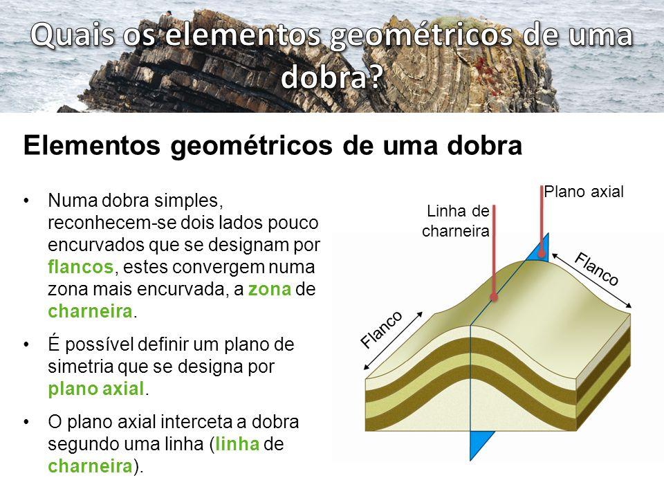 Falhas Estruturas geológicas características de materiais frágeis.