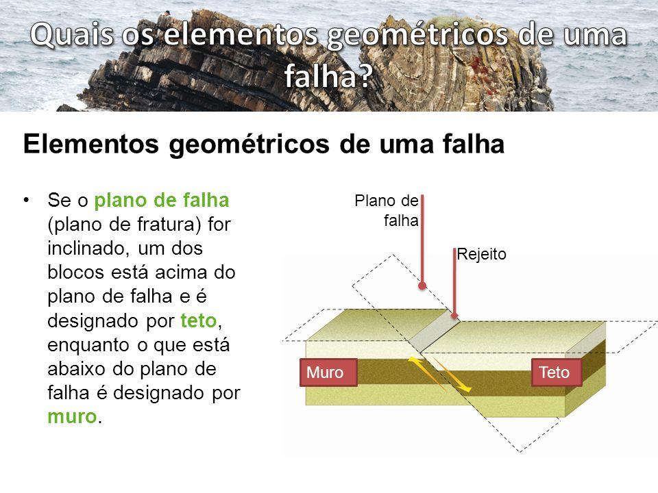 Se o plano de falha (plano de fratura) for inclinado, um dos blocos está acima do plano de falha e é designado por teto, enquanto o que está abaixo do plano de falha é designado por muro.