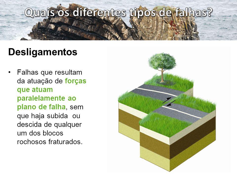 Falhas que resultam da atuação de forças que atuam paralelamente ao plano de falha, sem que haja subida ou descida de qualquer um dos blocos rochosos fraturados.