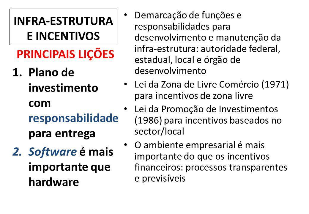 INFRA-ESTRUTURA E INCENTIVOS Demarcação de funções e responsabilidades para desenvolvimento e manutenção da infra-estrutura: autoridade federal, estad