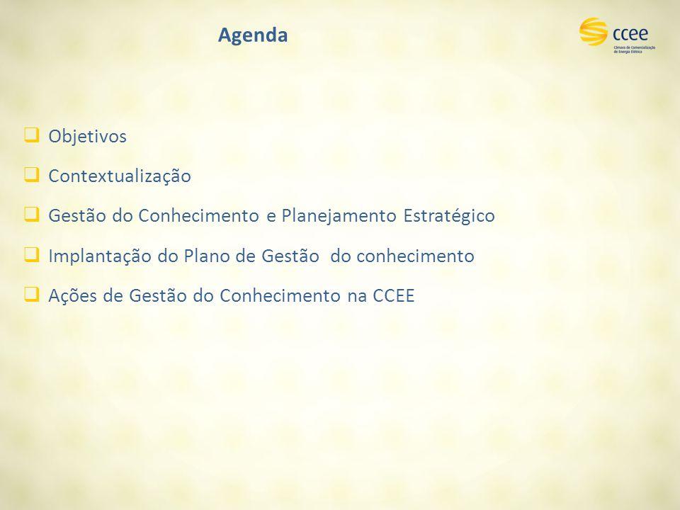Agenda Objetivos Contextualização Gestão do Conhecimento e Planejamento Estratégico Implantação do Plano de Gestão do conhecimento Ações de Gestão do Conhecimento na CCEE