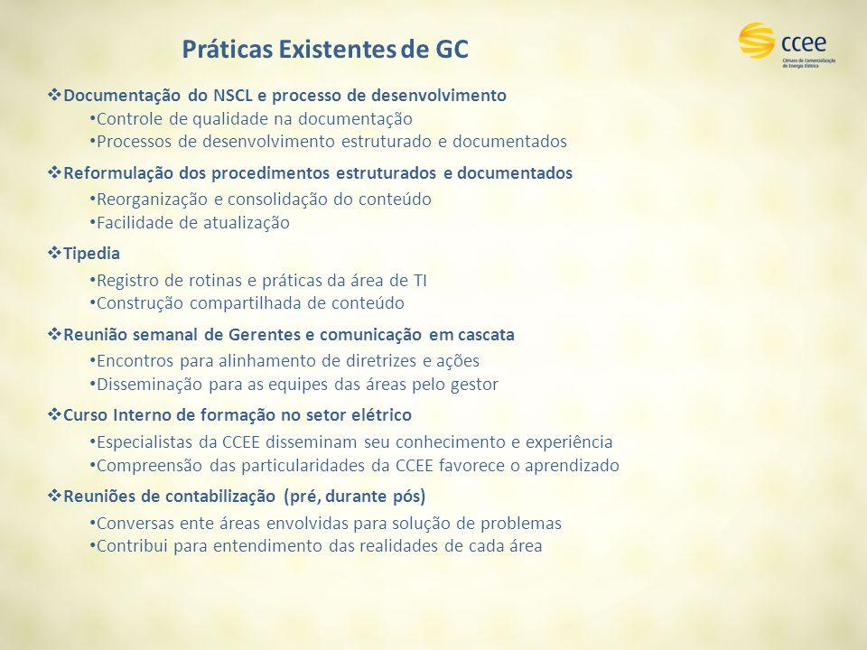 Práticas Existentes de GC Documentação do NSCL e processo de desenvolvimento Controle de qualidade na documentação Processos de desenvolvimento estrut